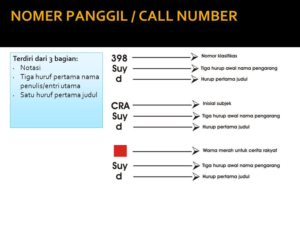 NOMER PANGGIL / CALL NUMBER Terdiri dari 3 bagian: Notasi Tiga huruf pertama nama penulis/entri utama Satu huruf pertama judul