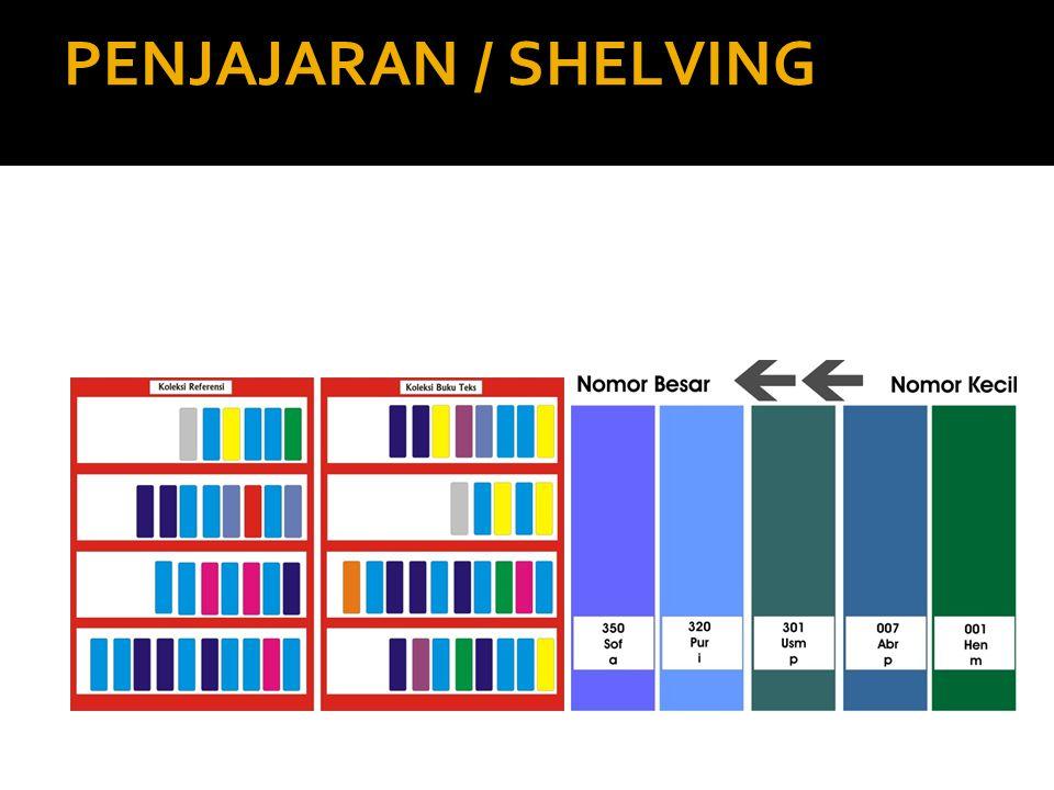 PENJAJARAN / SHELVING