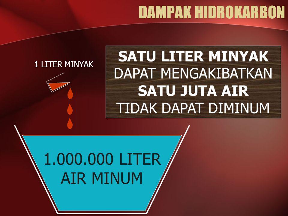 DAMPAK HIDROKARBON 1.000.000 LITER AIR MINUM 1 LITER MINYAK SATU LITER MINYAK DAPAT MENGAKIBATKAN SATU JUTA AIR TIDAK DAPAT DIMINUM