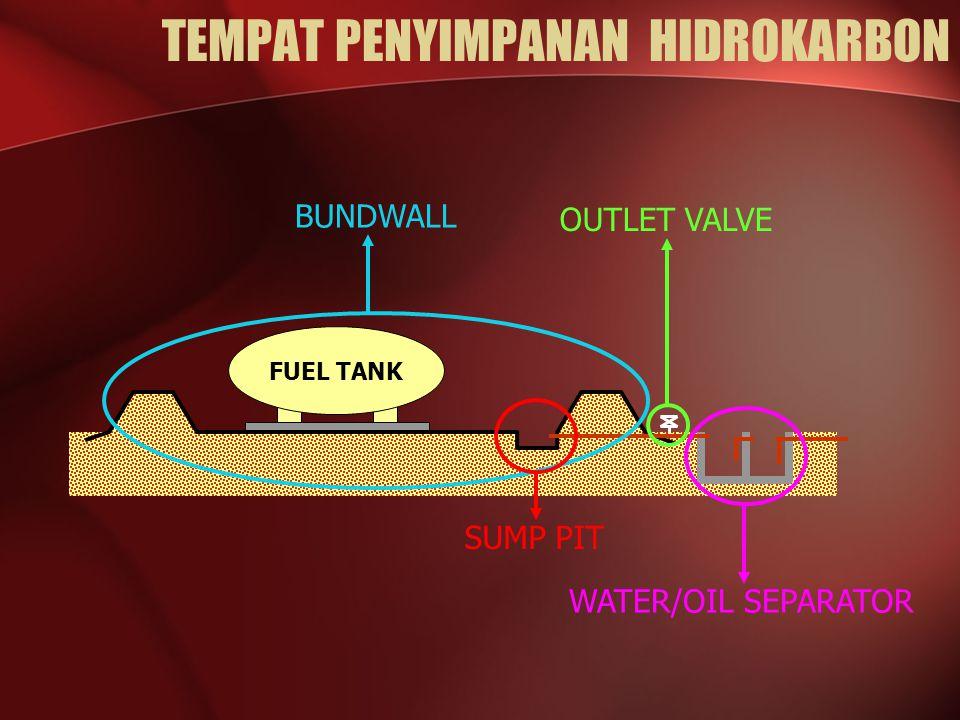 TEMPAT PENYIMPANAN HIDROKARBON FUEL TANK BUNDWALL SUMP PIT OUTLET VALVE WATER/OIL SEPARATOR