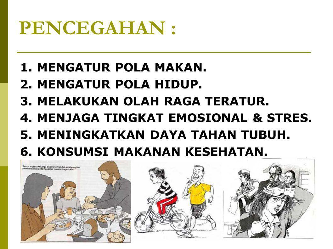 PENCEGAHAN : 1. MENGATUR POLA MAKAN. 2. MENGATUR POLA HIDUP. 3. MELAKUKAN OLAH RAGA TERATUR. 4. MENJAGA TINGKAT EMOSIONAL & STRES. 5. MENINGKATKAN DAY