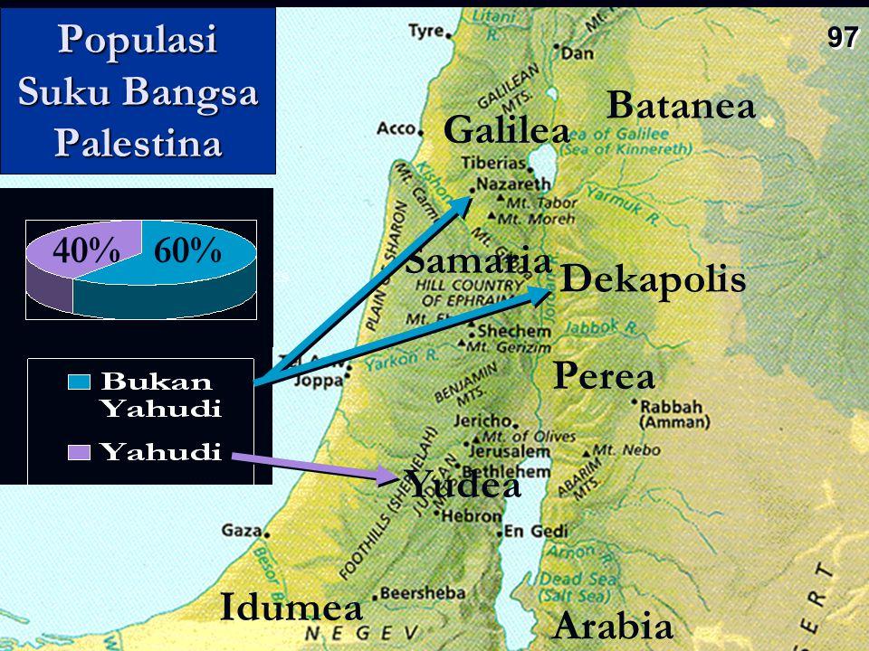 Dekapolis Populasi Suku Bangsa Palestina Yudea Galilea Batanea Perea Arabia Samaria Idumea Gentiles 60%40% 97