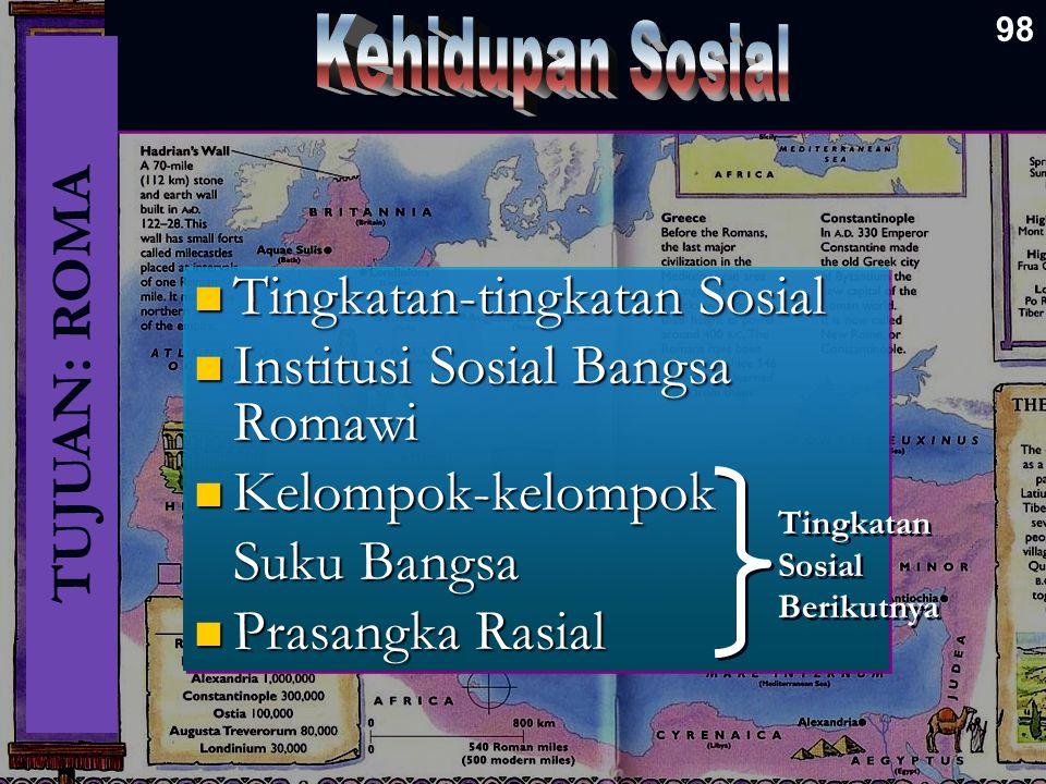 Social Life Tingkatan-tingkatan Sosial Tingkatan-tingkatan Sosial Institusi Sosial Bangsa Romawi Institusi Sosial Bangsa Romawi Kelompok-kelompok Kelo