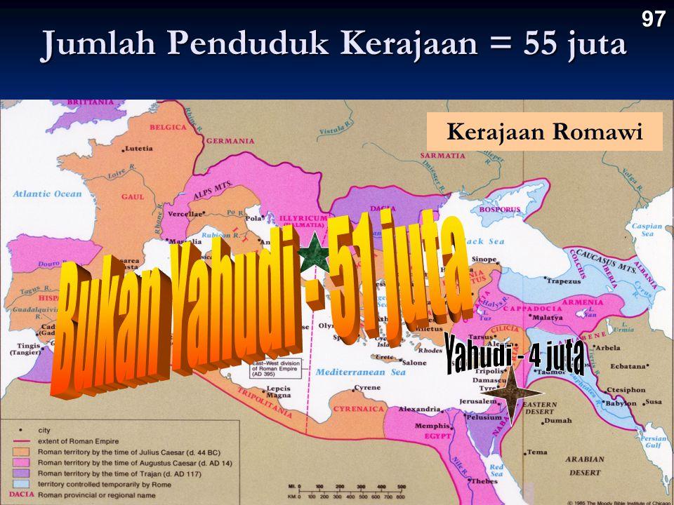 Pengelompokan Penduduk 97