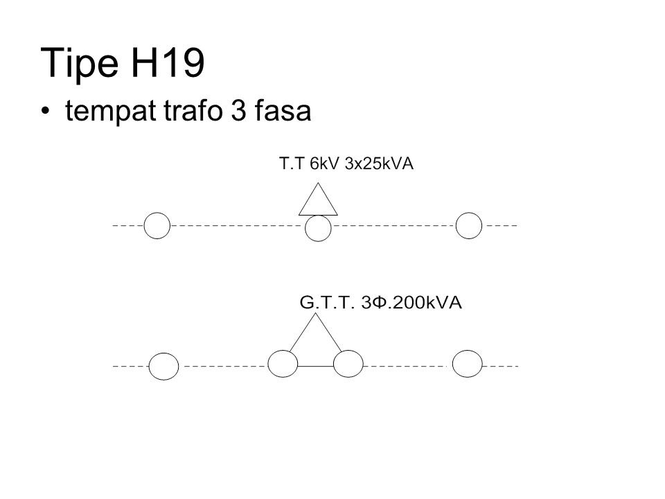 Tipe H19 tempat trafo 3 fasa