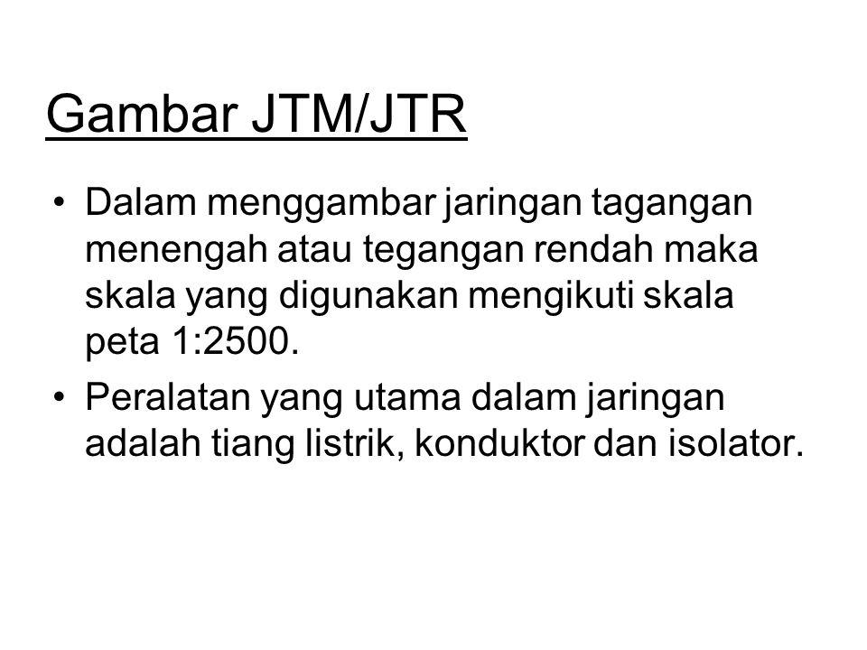Gambar JTM/JTR Dalam menggambar jaringan tagangan menengah atau tegangan rendah maka skala yang digunakan mengikuti skala peta 1:2500.