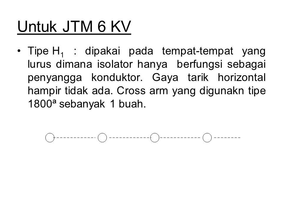 Untuk JTM 6 KV Tipe H 1 : dipakai pada tempat-tempat yang lurus dimana isolator hanya berfungsi sebagai penyangga konduktor.