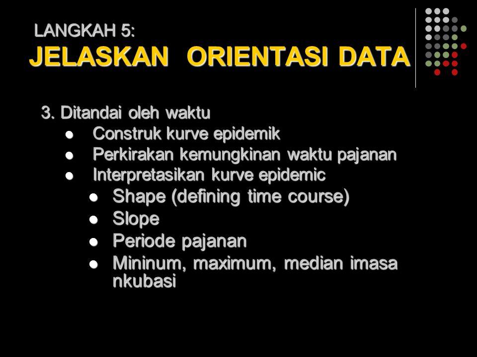 LANGKAH 5: JELASKAN ORIENTASI DATA LANGKAH 5: JELASKAN ORIENTASI DATA 3. Ditandai oleh waktu Construk kurve epidemik Construk kurve epidemik Perkiraka