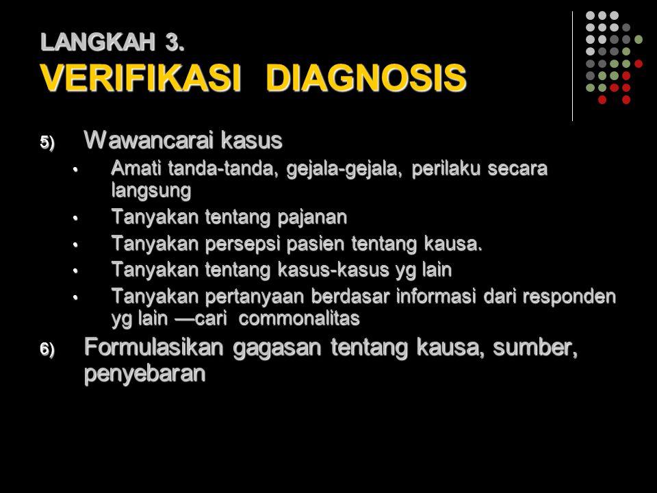 LANGKAH 3. VERIFIKASI DIAGNOSIS 5) Wawancarai kasus Amati tanda-tanda, gejala-gejala, perilaku secara langsung Amati tanda-tanda, gejala-gejala, peril