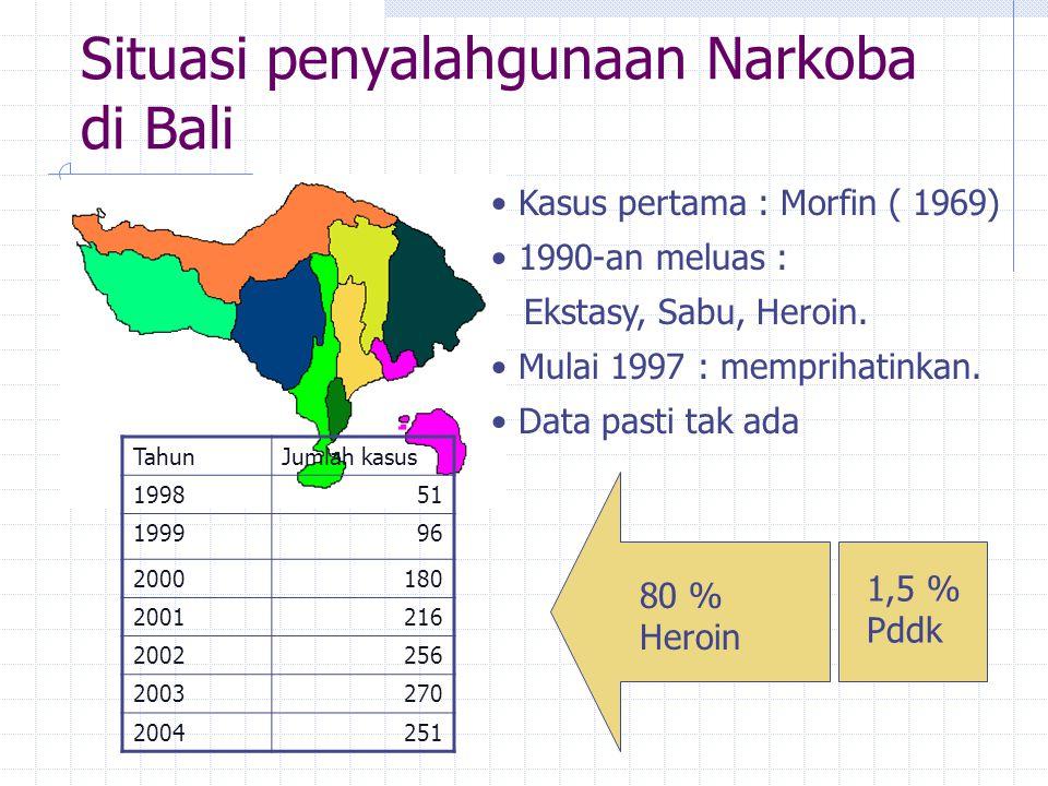  Desinfektan, Pembersih  Sering disalahgunakan dan fatal ZAT ADIKTIF LAIN KEPPRES 3/1997 3 GOL ALKOHOL Gol A : Kadar Etanol 1-5 % (BIR) Gol B : Kada