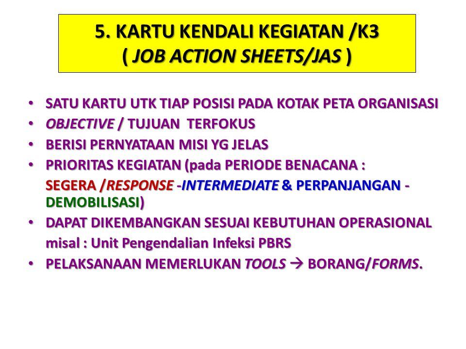 5. KARTU KENDALI KEGIATAN /K3 ( JOB ACTION SHEETS/JAS ) SATU KARTU UTK TIAP POSISI PADA KOTAK PETA ORGANISASI SATU KARTU UTK TIAP POSISI PADA KOTAK PE
