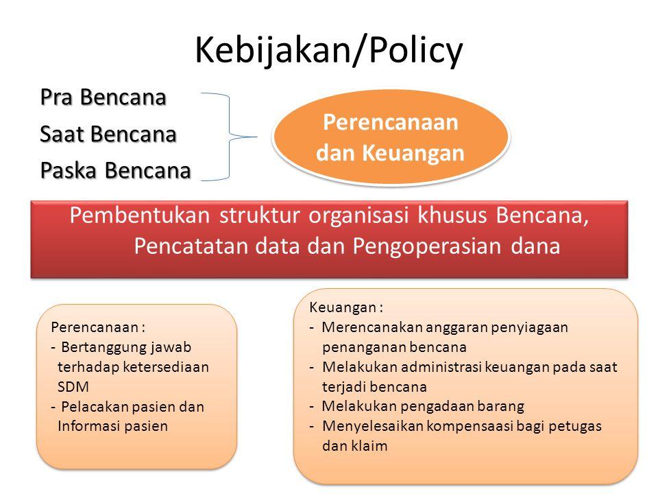 Kebijakan/Policy Pra Bencana Saat Bencana Paska Bencana Perencanaan dan Keuangan Perencanaan : - Bertanggung jawab terhadap ketersediaan SDM - Pelacak