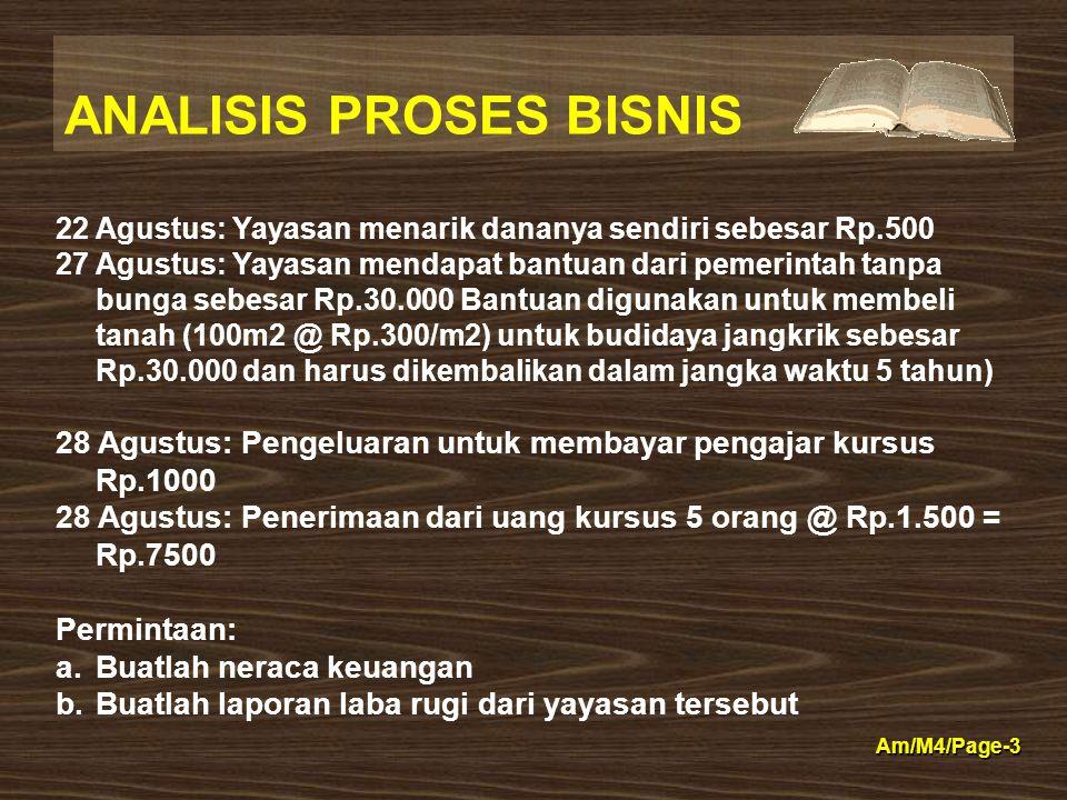 ANALISIS PROSES BISNIS Am/M4/Page-3 22 Agustus: Yayasan menarik dananya sendiri sebesar Rp.500 27 Agustus: Yayasan mendapat bantuan dari pemerintah ta