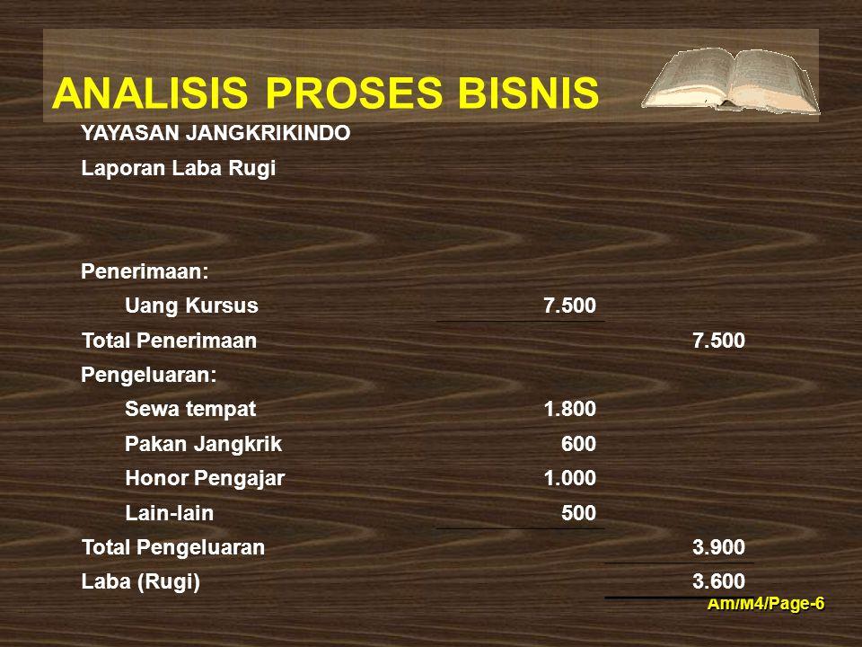 ANALISIS PROSES BISNIS Am/M4/Page-6 YAYASAN JANGKRIKINDO Laporan Laba Rugi Penerimaan: Uang Kursus7.500 Total Penerimaan7.500 Pengeluaran: Sewa tempat