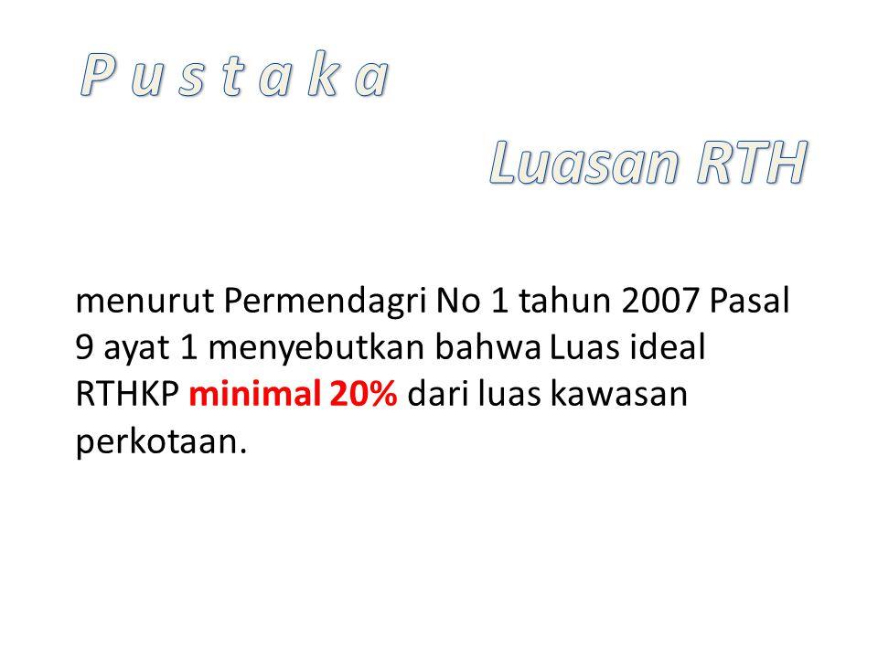 menurut Permendagri No 1 tahun 2007 Pasal 9 ayat 1 menyebutkan bahwa Luas ideal RTHKP minimal 20% dari luas kawasan perkotaan.