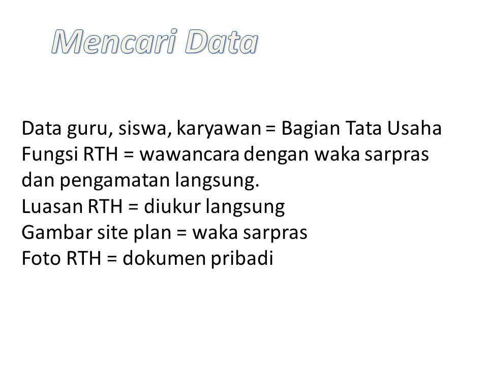 Luas=30.247 m2 17.169 m2 bangunan, 13.151 tanpa bangunan Denah SMKN 3 Yogyakarta