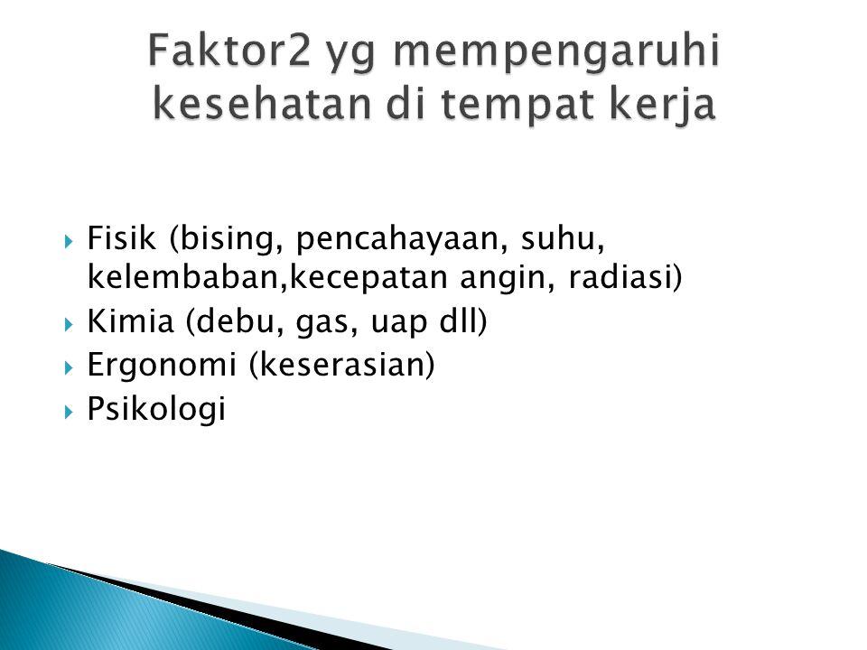  Fisik (bising, pencahayaan, suhu, kelembaban,kecepatan angin, radiasi)  Kimia (debu, gas, uap dll)  Ergonomi (keserasian)  Psikologi