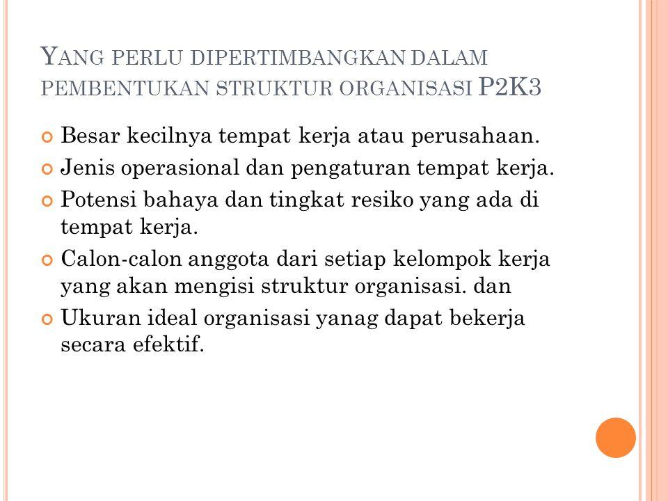YANG HARUS MENJADI ANGGOTA P2K3 Berdasarkan Pasal 3, Permenaker No.