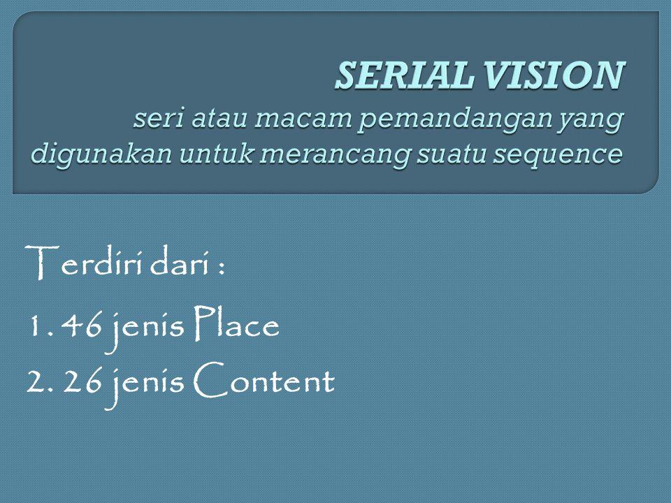 Terdiri dari : 1. 46 jenis Place 2. 26 jenis Content