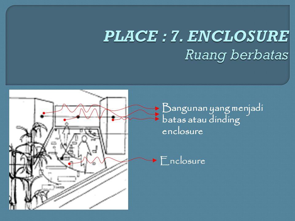 Bangunan yang menjadi batas atau dinding enclosure Enclosure