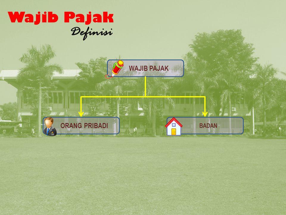 Wajib Pajak Definisi WAJIB PAJAK PENGUSAHA NON PENGUSAHA NPWP & SP PKPNPWP Bagan Wajib Pajak 2