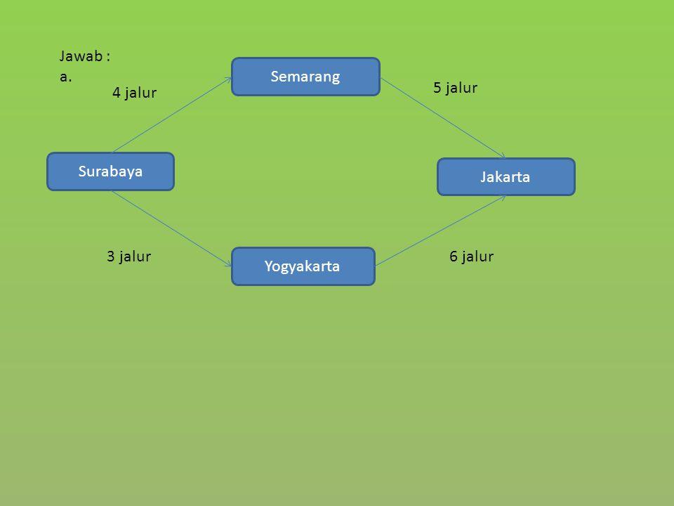 Semarang Jawab : a. Surabaya Jakarta Yogyakarta 4 jalur 5 jalur 3 jalur6 jalur