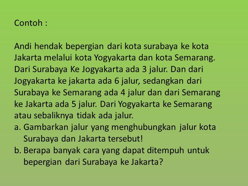 Contoh : Andi hendak bepergian dari kota surabaya ke kota Jakarta melalui kota Yogyakarta dan kota Semarang. Dari Surabaya Ke Jogyakarta ada 3 jalur.
