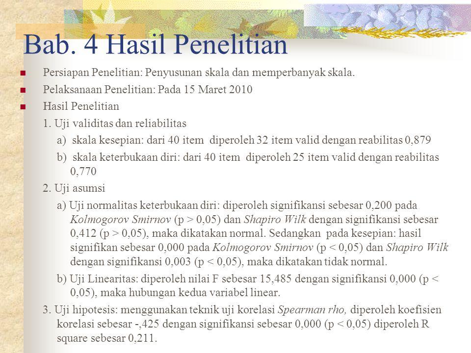 Bab.3 Metode Peneltian Identifikasi variabel: 1. Variabel (X): Keterbukaan Diri 2.