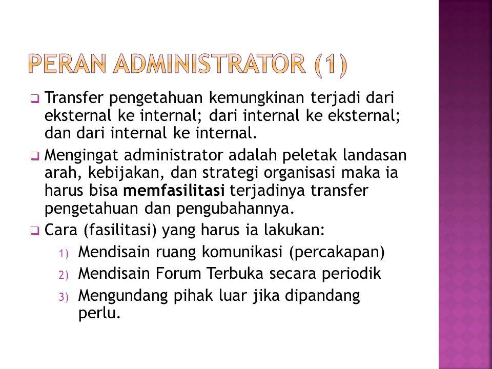  Transfer pengetahuan kemungkinan terjadi dari eksternal ke internal; dari internal ke eksternal; dan dari internal ke internal.  Mengingat administ