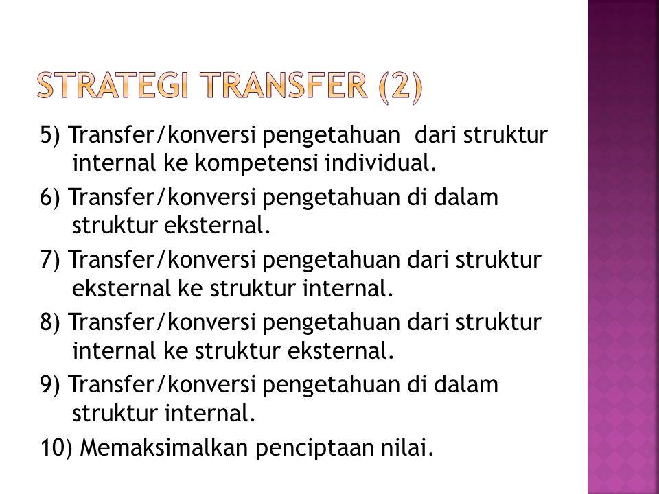 5) Transfer/konversi pengetahuan dari struktur internal ke kompetensi individual. 6) Transfer/konversi pengetahuan di dalam struktur eksternal. 7) Tra
