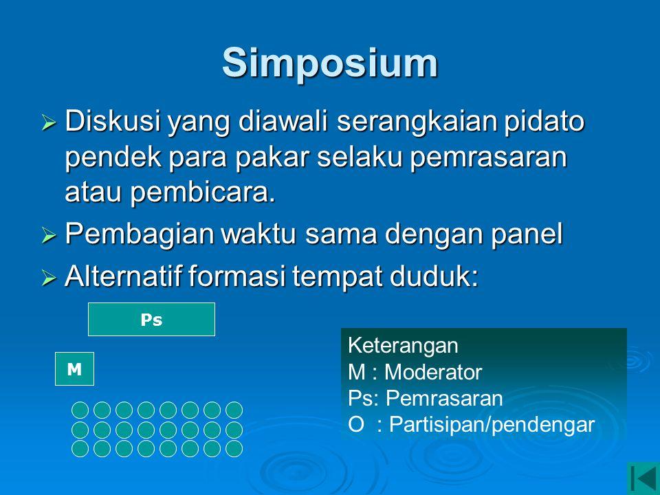 Simposium  Diskusi yang diawali serangkaian pidato pendek para pakar selaku pemrasaran atau pembicara.