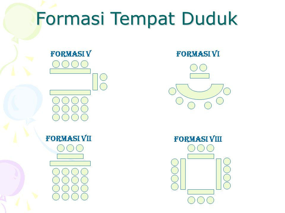 Formasi Tempat Duduk FORMASI VFORMASI VI FORMASI VII FORMASI VIII