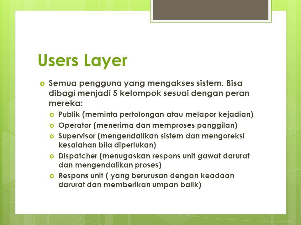 Users Layer  Semua pengguna yang mengakses sistem. Bisa dibagi menjadi 5 kelompok sesuai dengan peran mereka:  Publik (meminta pertolongan atau mela