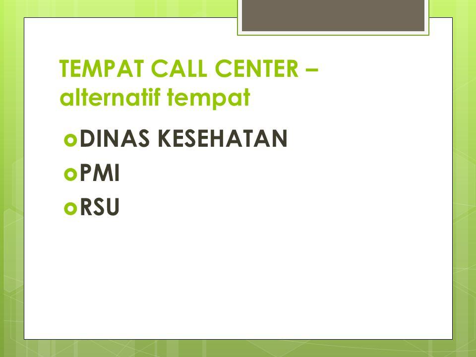 TEMPAT CALL CENTER – alternatif tempat  DINAS KESEHATAN  PMI  RSU