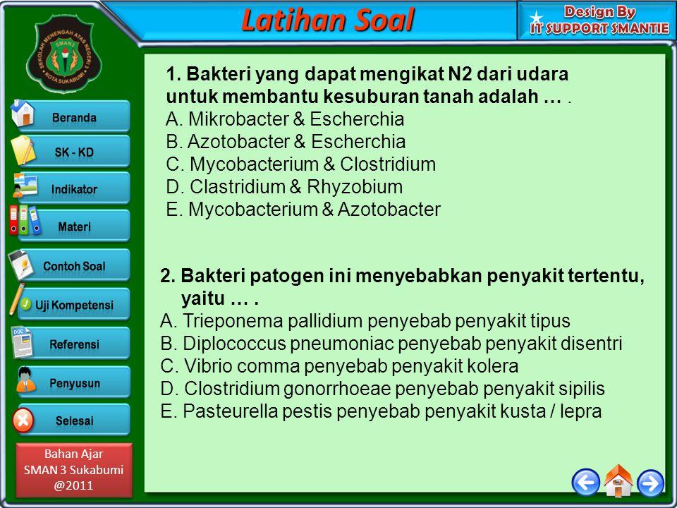 Bahan Ajar SMAN 3 Sukabumi @2011 Bahan Ajar SMAN 3 Sukabumi @2011 Latihan Soal 1. Bakteri yang dapat mengikat N2 dari udara untuk membantu kesuburan t
