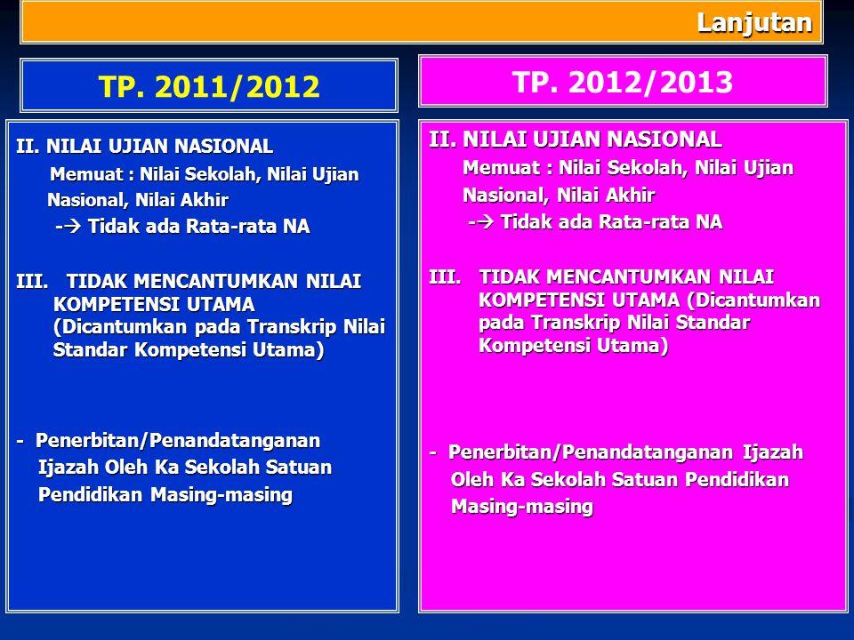 Lanjutan TP. 2012/2013 TP. 2011/2012 II. NILAI UJIAN NASIONAL Memuat : Nilai Sekolah, Nilai Ujian Memuat : Nilai Sekolah, Nilai Ujian Nasional, Nilai