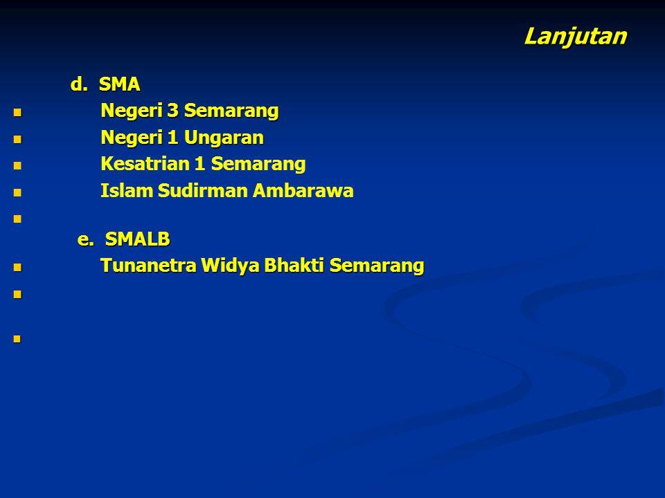 Lanjutan d. SMA d. SMA Negeri 3 Semarang Negeri 3 Semarang Negeri 1 Ungaran Negeri 1 Ungaran Kesatrian 1 Semarang Islam Sudirman Ambarawa e. SMALB e.