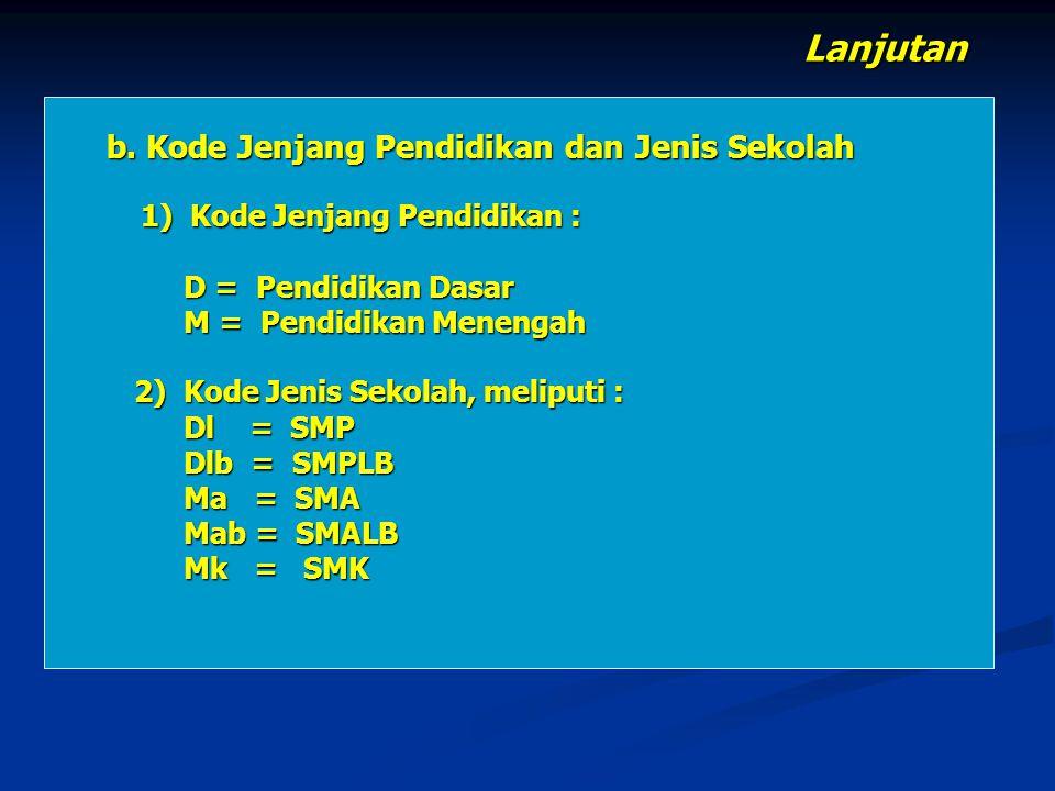 Lanjutan b. Kode Jenjang Pendidikan dan Jenis Sekolah b. Kode Jenjang Pendidikan dan Jenis Sekolah 1) Kode Jenjang Pendidikan : 1) Kode Jenjang Pendid