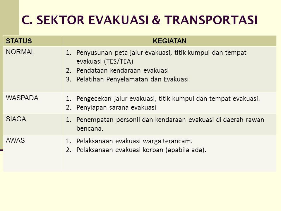 C. SEKTOR EVAKUASI & TRANSPORTASI STATUSKEGIATAN NORMAL 1.Penyusunan peta jalur evakuasi, titik kumpul dan tempat evakuasi (TES/TEA) 2.Pendataan kenda