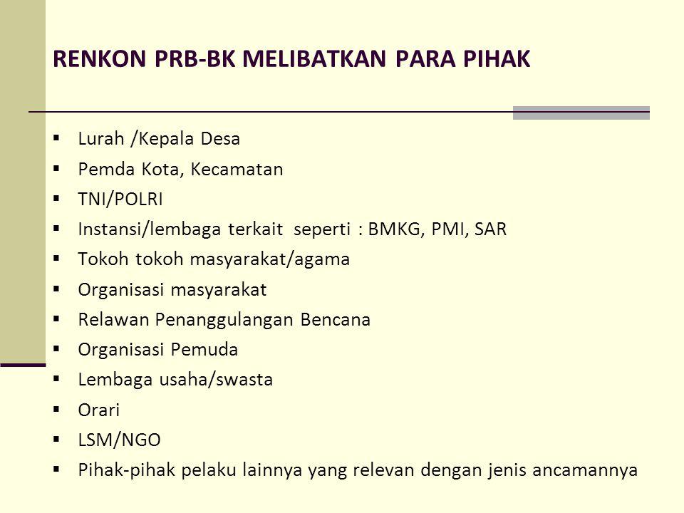 RENKON PRB-BK MELIBATKAN PARA PIHAK  Lurah /Kepala Desa  Pemda Kota, Kecamatan  TNI/POLRI  Instansi/lembaga terkait seperti : BMKG, PMI, SAR  Tok