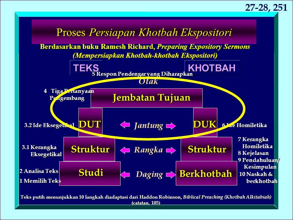 Halaman 46: Mazmur 23 (Perlindungan Allah) Halaman 116: Nehemia 1 (Kekuasaan Allah) Halaman 153: Yoh.