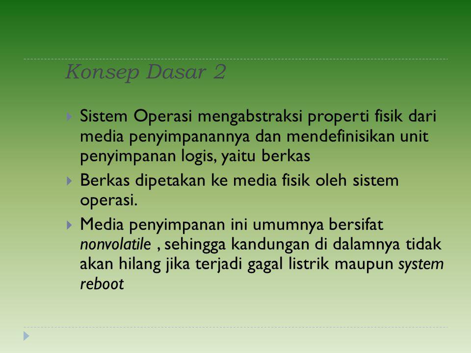 Konsep Dasar 2  Sistem Operasi mengabstraksi properti fisik dari media penyimpanannya dan mendefinisikan unit penyimpanan logis, yaitu berkas  Berka