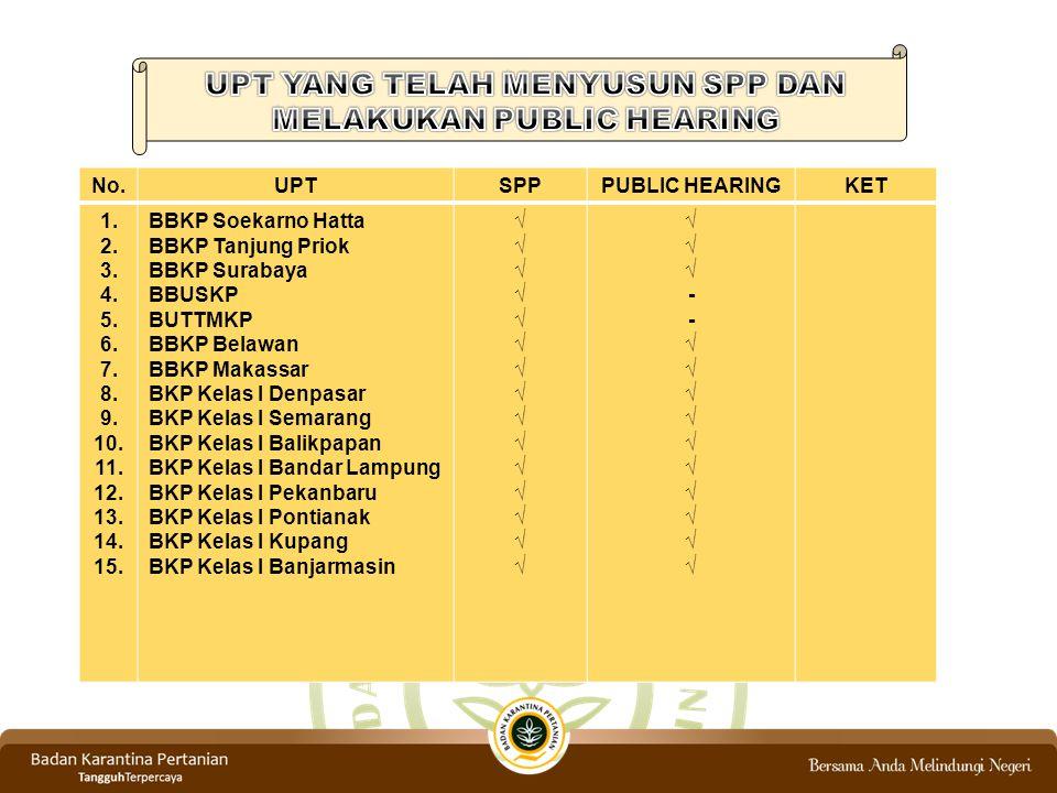 No.UPTSPPPUBLIC HEARINGKET 1.2. 3. 4. 5. 6. 7. 8.