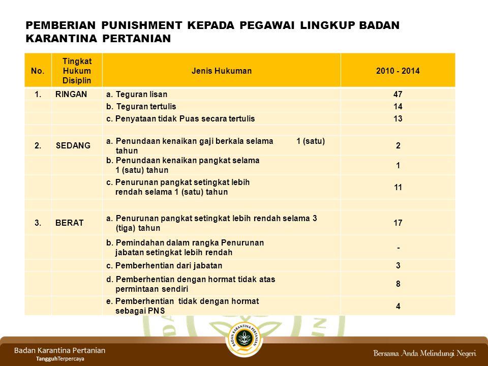 RANCANGAN TEKNOKRATIK RPJMN 2015-2019 TEMA: PEMBANGUNAN YG KUAT, INKLUSIF DAN BERKELANJUTAN VISI : TERWUJUDNYA INDONESIA YANG BERDAULAT, MANDIRI DAN BERKEPRIBADIAN BERLANDASKAN GOTONG ROYONG 10
