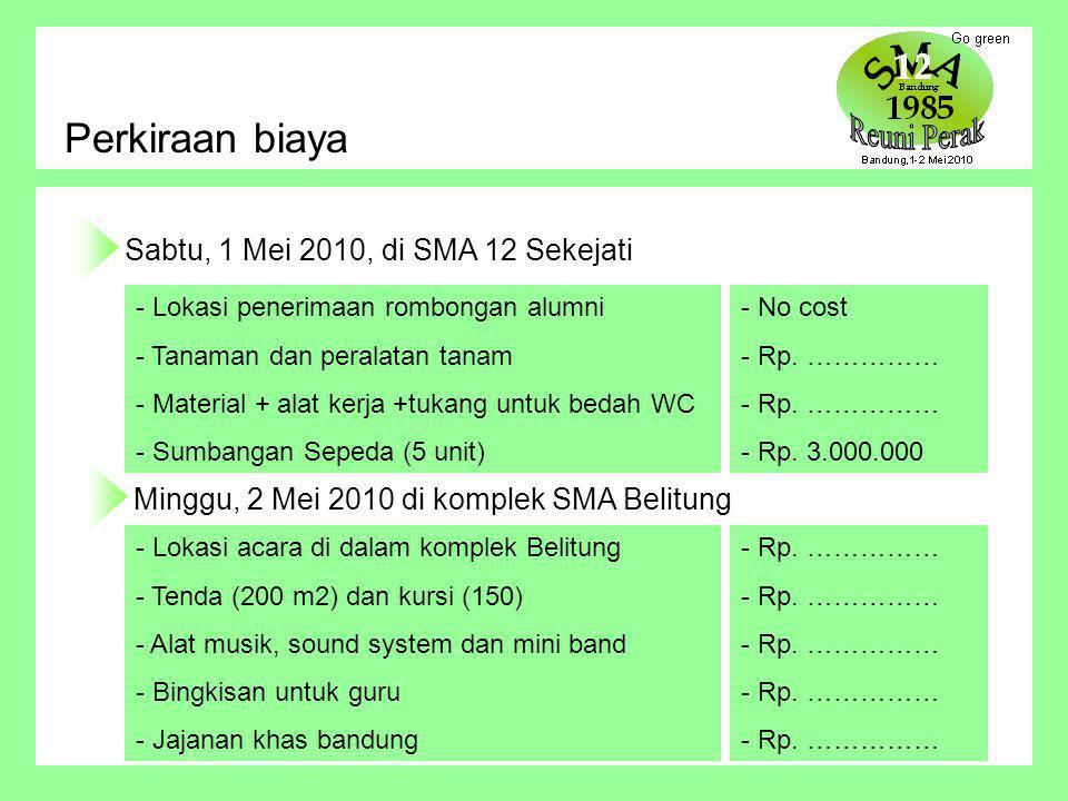 Perkiraan biaya Sabtu, 1 Mei 2010, di SMA 12 Sekejati Minggu, 2 Mei 2010 di komplek SMA Belitung - Lokasi penerimaan rombongan alumni - Tanaman dan peralatan tanam - Material + alat kerja +tukang untuk bedah WC - Sumbangan Sepeda (5 unit) - Lokasi acara di dalam komplek Belitung - Tenda (200 m2) dan kursi (150) - Alat musik, sound system dan mini band - Bingkisan untuk guru - Jajanan khas bandung - No cost - Rp.