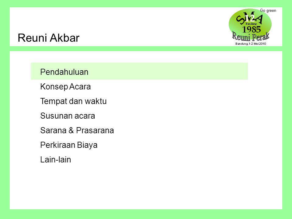 Sarana dan Prasarana Sabtu, 1 Mei 2010, di SMA 12 Sekejati Minggu, 2 Mei 2010 di komplek SMA Belitung - Lokasi penerimaan rombongan alumni oleh pihak sekolah - Tanaman dan peralatan tanam - Material + alat kerja +tukang untuk bedah WC - Sumbangan Sepeda - Lokasi acara di dalam komplek Belitung (dihalaman belakang) - Tenda dan kursi - Alat musik, sound system dan mini band - Bingkisan untuk guru - Jajanan khas bandung dan yg punya lenangan masa SMA