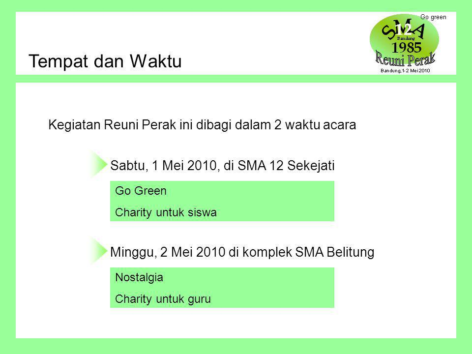 Tempat dan Waktu Kegiatan Reuni Perak ini dibagi dalam 2 waktu acara Sabtu, 1 Mei 2010, di SMA 12 Sekejati Minggu, 2 Mei 2010 di komplek SMA Belitung Go Green Charity untuk siswa Nostalgia Charity untuk guru