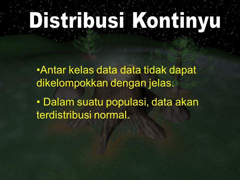 Antar kelas data data tidak dapat dikelompokkan dengan jelas. Dalam suatu populasi, data akan terdistribusi normal.