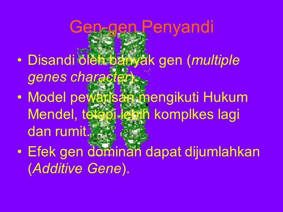 Gen-gen Penyandi Disandi oleh banyak gen (multiple genes character). Model pewarisan mengikuti Hukum Mendel, tetapi lebih komplkes lagi dan rumit. Efe