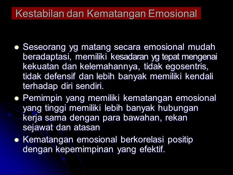 Kestabilan dan Kematangan Emosional Seseorang yg matang secara emosional mudah beradaptasi, memiliki kesadaran yg tepat mengenai kekuatan dan kelemaha
